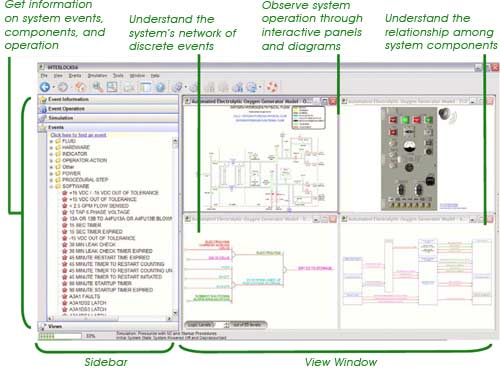 The INTERLOCKS software overview